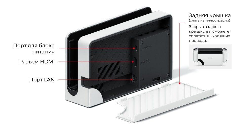 Изображение Nintendo Switch OLED док-станция