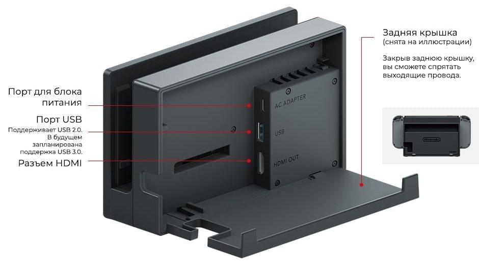 Изображение Nintendo Switch док-станция